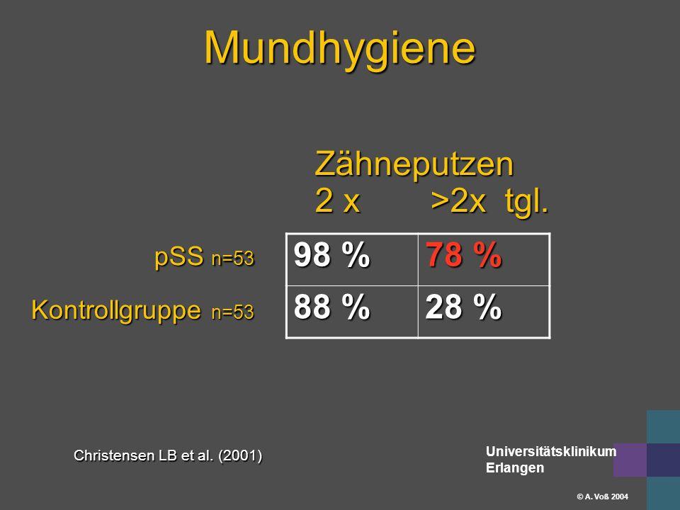 Universitätsklinikum Erlangen © A. Voß 2004 Mundhygiene Christensen LB et al.