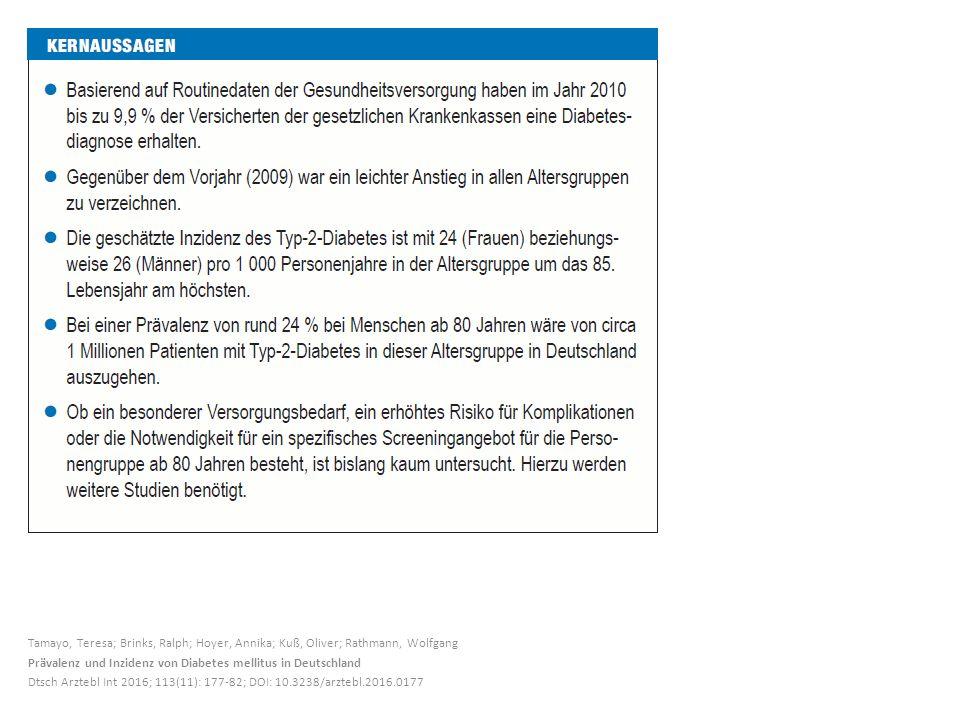 Tamayo, Teresa; Brinks, Ralph; Hoyer, Annika; Kuß, Oliver; Rathmann, Wolfgang Prävalenz und Inzidenz von Diabetes mellitus in Deutschland Dtsch Arztebl Int 2016; 113(11): 177-82; DOI: 10.3238/arztebl.2016.0177