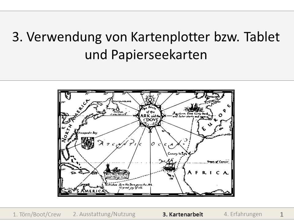 1. Törn/Boot/Crew3. Kartenarbeit 4. Erfahrungen 2.