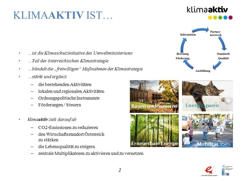 """2 KLIMAAKTIV IST… …ist die Klimaschutzinitiative des Umweltministeriums …Teil der österreichischen Klimastrategie …bündelt die """"freiwilligen Maßnahmen der Klimastrategie …stärkt und ergänzt – die bestehenden Aktivitäten – lokalen und regionalen Aktivitäten – Ordnungspolitische Instrumente – Förderungen / Steuern klimaaktiv zielt darauf ab – CO2-Emissionen zu reduzieren – den Wirtschaftsstandort Österreich zu stärken – die Lebensqualität zu steigern – zentrale Multiplikatoren zu aktivieren und zu vernetzen Bauen und Sanieren Energiesparen Erneuerbare Energie Mobilität"""