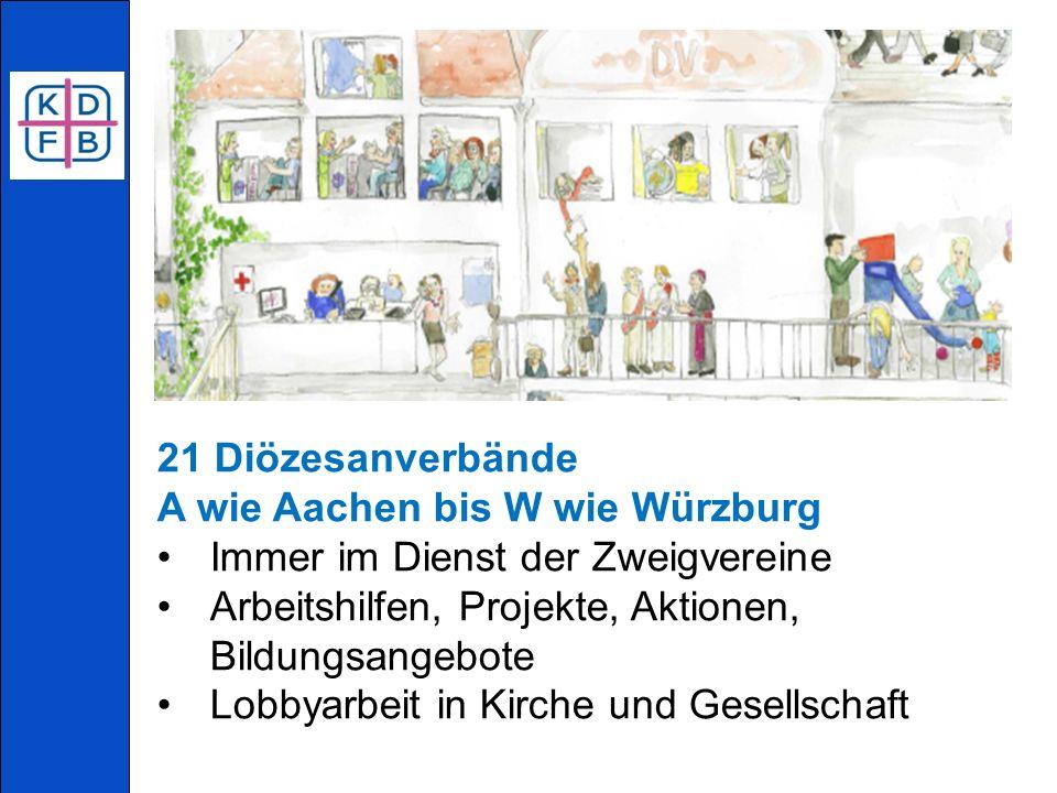 Bayerischer Landesverband – ein starkes Stück Bayern Vernetzung & Lobby Projekte, Aktionen Bildungsarbeit, Arbeitshilfen Öffentlichkeitsarbeit, Werbematerial