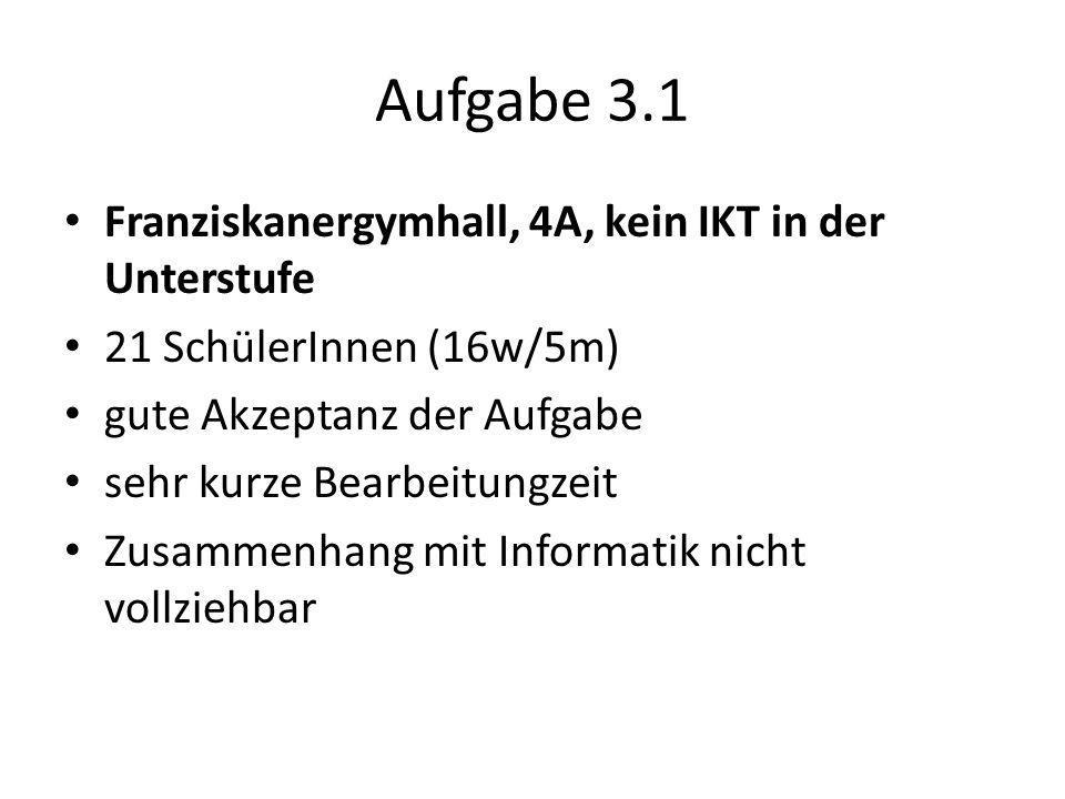 Franziskanergymhall, 4A, kein IKT in der Unterstufe 21 SchülerInnen (16w/5m) gute Akzeptanz der Aufgabe sehr kurze Bearbeitungzeit Zusammenhang mit Informatik nicht vollziehbar