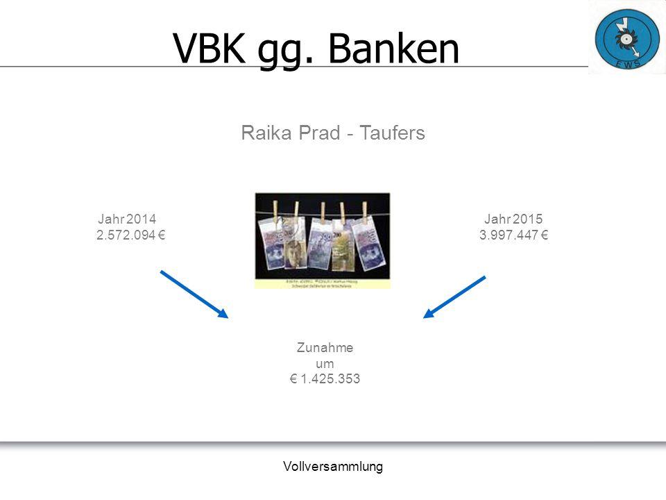 Vollversammlung Bankgarantie gg.