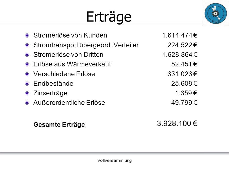 Vollversammlung Tätigkeitsbericht MS-Leitung Gomagoi - Sulden (Netzübernahme) Leerrohrverlegung u.