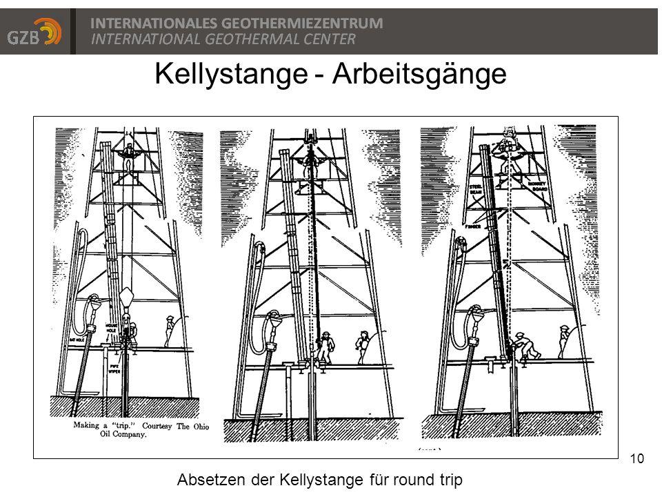 10 Kellystange - Arbeitsgänge Absetzen der Kellystange für round trip
