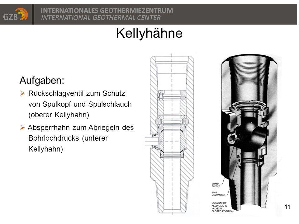 11 Kellyhähne Aufgaben:  Rückschlagventil zum Schutz von Spülkopf und Spülschlauch (oberer Kellyhahn)  Absperrhahn zum Abriegeln des Bohrlochdrucks