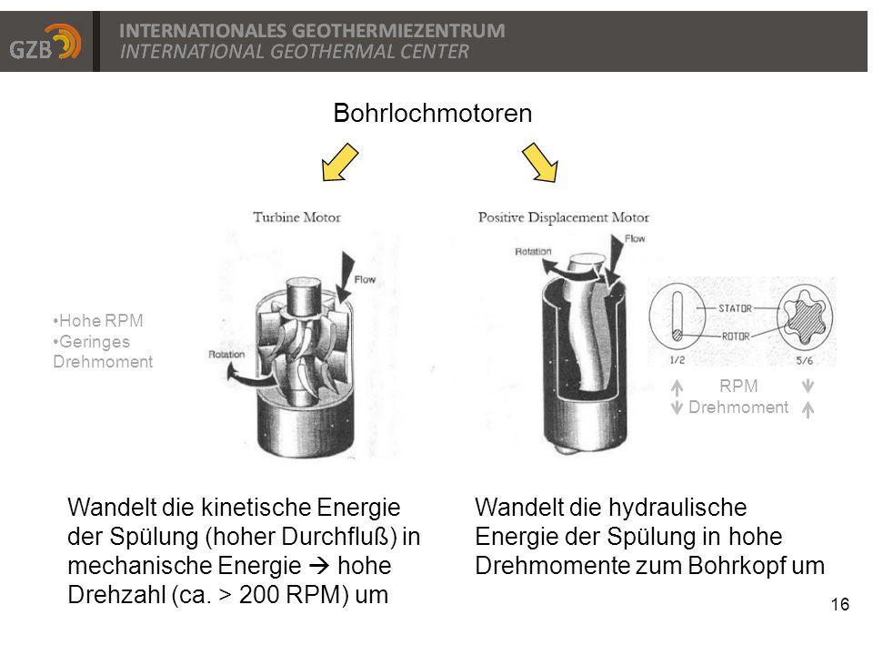Bohrlochmotoren 16 Wandelt die hydraulische Energie der Spülung in hohe Drehmomente zum Bohrkopf um Wandelt die kinetische Energie der Spülung (hoher