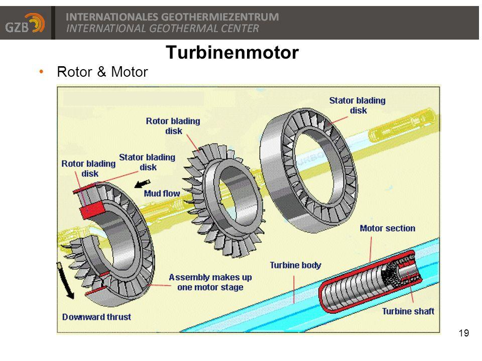 Turbinenmotor Rotor & Motor 19