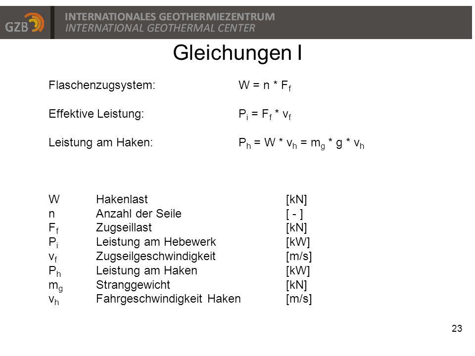 23 Gleichungen I Flaschenzugsystem:W = n * F f Effektive Leistung:P i = F f * v f Leistung am Haken:P h = W * v h = m g * g * v h WHakenlast[kN] nAnza