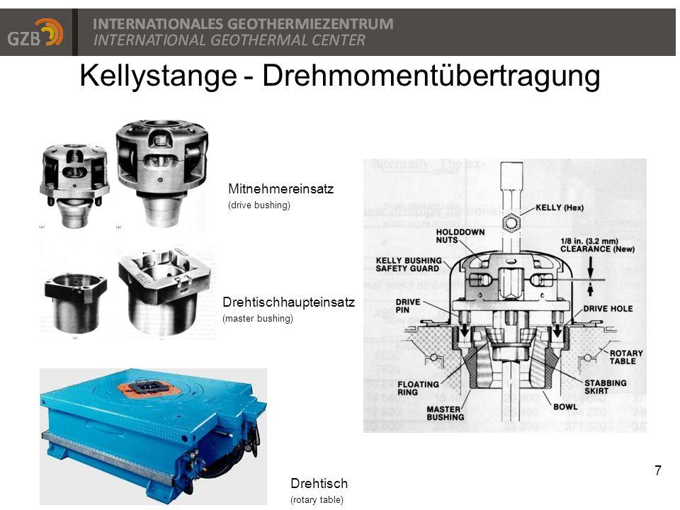 PDM Konfigurationen Exzentrische Rotorbewegung muss von Antriebswelle korrigiert werden 18 Positive Displacement Motor (PDM) Drehmoment RPM