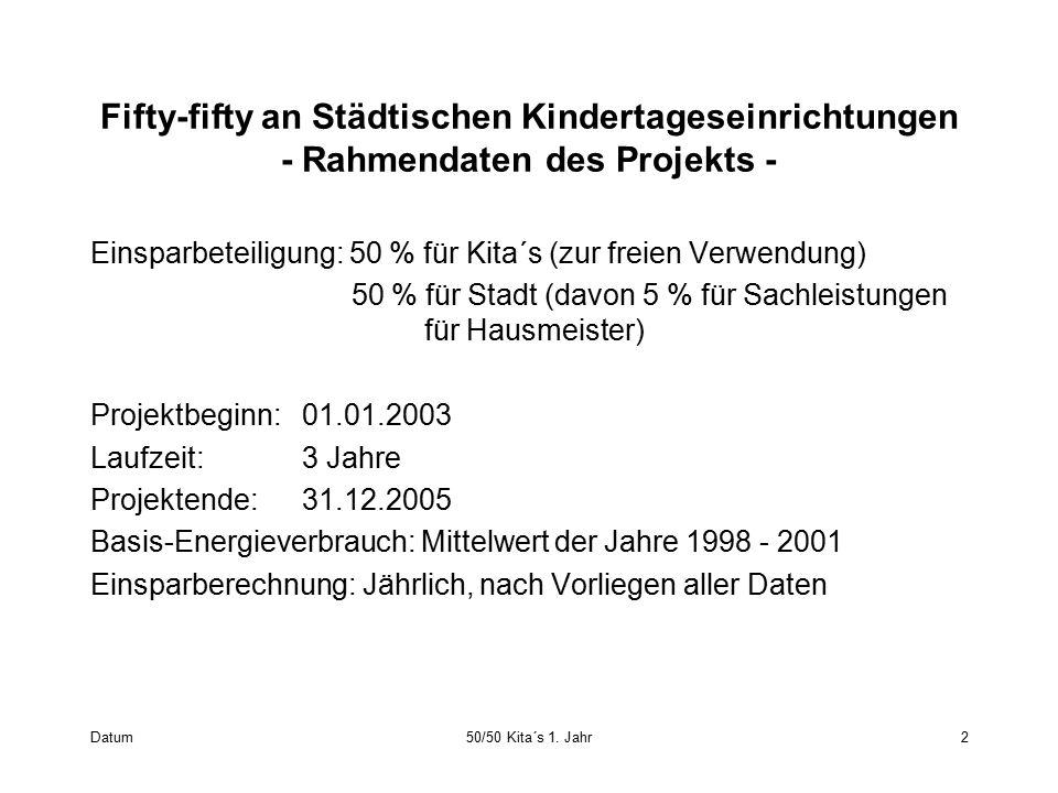 Datum50/50 Kita´s 1. Jahr2 Fifty-fifty an Städtischen Kindertageseinrichtungen ‑ Rahmendaten des Projekts ‑ Einsparbeteiligung: 50 % für Kita´s (zur f