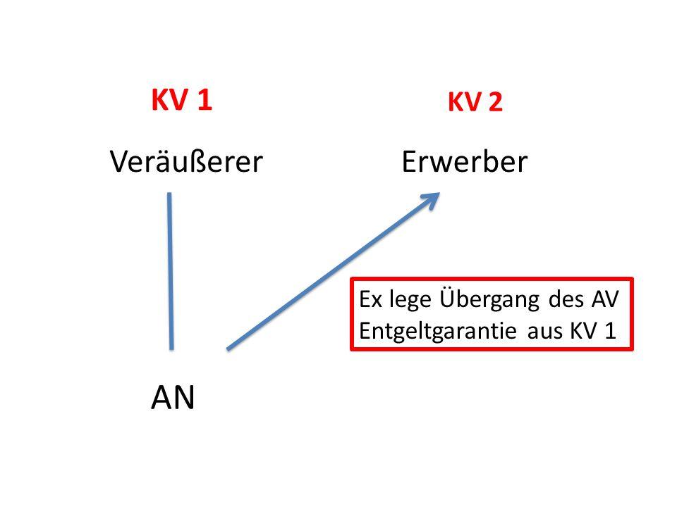 VeräußererErwerber AN KV 1 KV 2 Ex lege Übergang des AV Entgeltgarantie aus KV 1