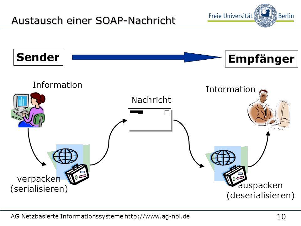 10 AG Netzbasierte Informationssysteme http://www.ag-nbi.de Austausch einer SOAP-Nachricht Sender Empfänger Information Nachricht verpacken (serialisieren) auspacken (deserialisieren)