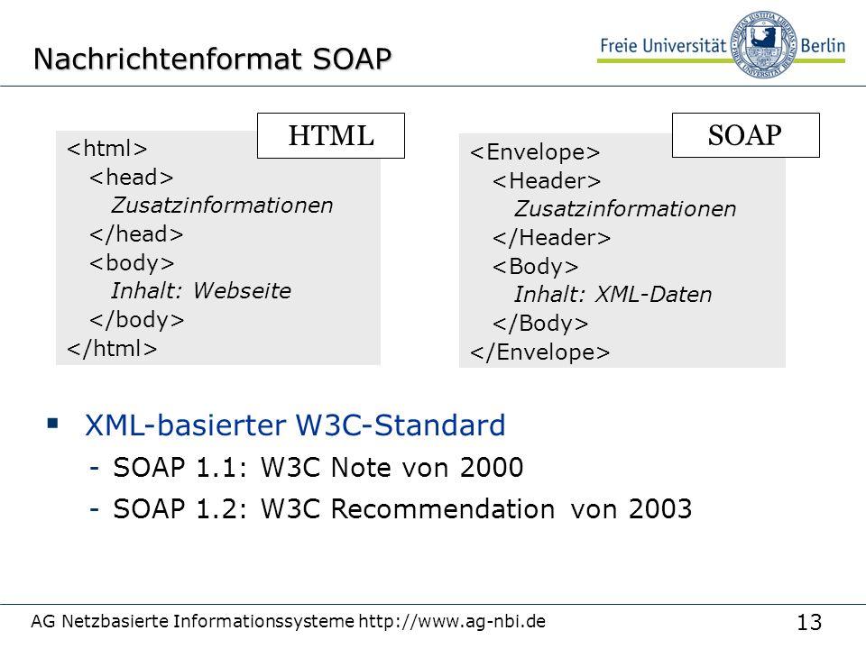 13 AG Netzbasierte Informationssysteme http://www.ag-nbi.de Nachrichtenformat SOAP Zusatzinformationen Inhalt: XML-Daten Zusatzinformationen Inhalt: Webseite  XML-basierter W3C-Standard -SOAP 1.1: W3C Note von 2000 -SOAP 1.2: W3C Recommendation von 2003 HTML SOAP