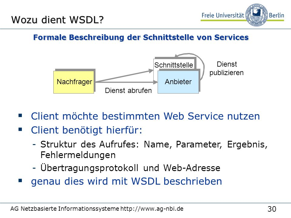 30 AG Netzbasierte Informationssysteme http://www.ag-nbi.de Wozu dient WSDL.