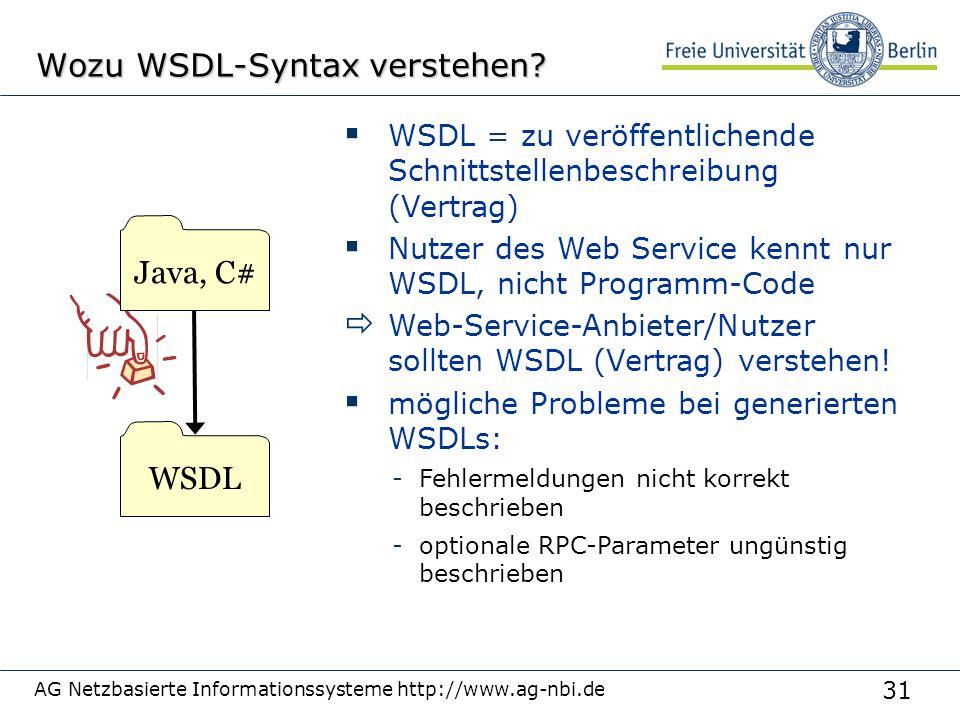 31 AG Netzbasierte Informationssysteme http://www.ag-nbi.de Wozu WSDL-Syntax verstehen.