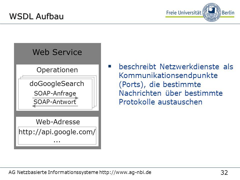 32 AG Netzbasierte Informationssysteme http://www.ag-nbi.de WSDL Aufbau  beschreibt Netzwerkdienste als Kommunikationsendpunkte (Ports), die bestimmte Nachrichten über bestimmte Protokolle austauschen Operationen doGoogleSearch SOAP-Anfrage SOAP-Antwort Web-Adresse http://api.google.com/...