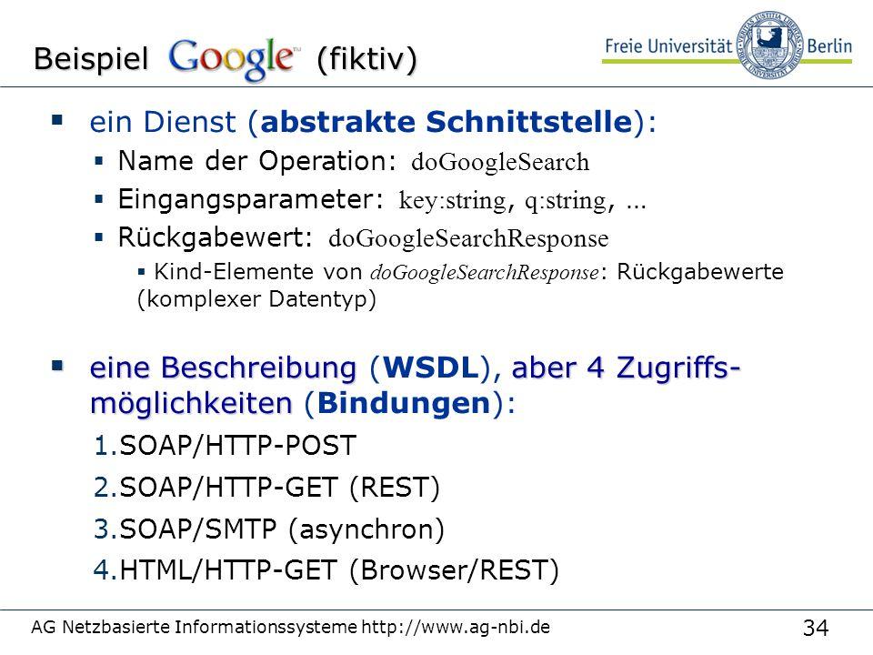 34 AG Netzbasierte Informationssysteme http://www.ag-nbi.de Beispiel (fiktiv)  ein Dienst (abstrakte Schnittstelle):  Name der Operation: doGoogleSearch  Eingangsparameter: key:string, q:string, …  Rückgabewert: doGoogleSearchResponse  Kind-Elemente von doGoogleSearchResponse : Rückgabewerte (komplexer Datentyp)  eine Beschreibungaber 4 Zugriffs- möglichkeiten  eine Beschreibung (WSDL), aber 4 Zugriffs- möglichkeiten (Bindungen): 1.SOAP/HTTP-POST 2.SOAP/HTTP-GET (REST) 3.SOAP/SMTP (asynchron) 4.HTML/HTTP-GET (Browser/REST)