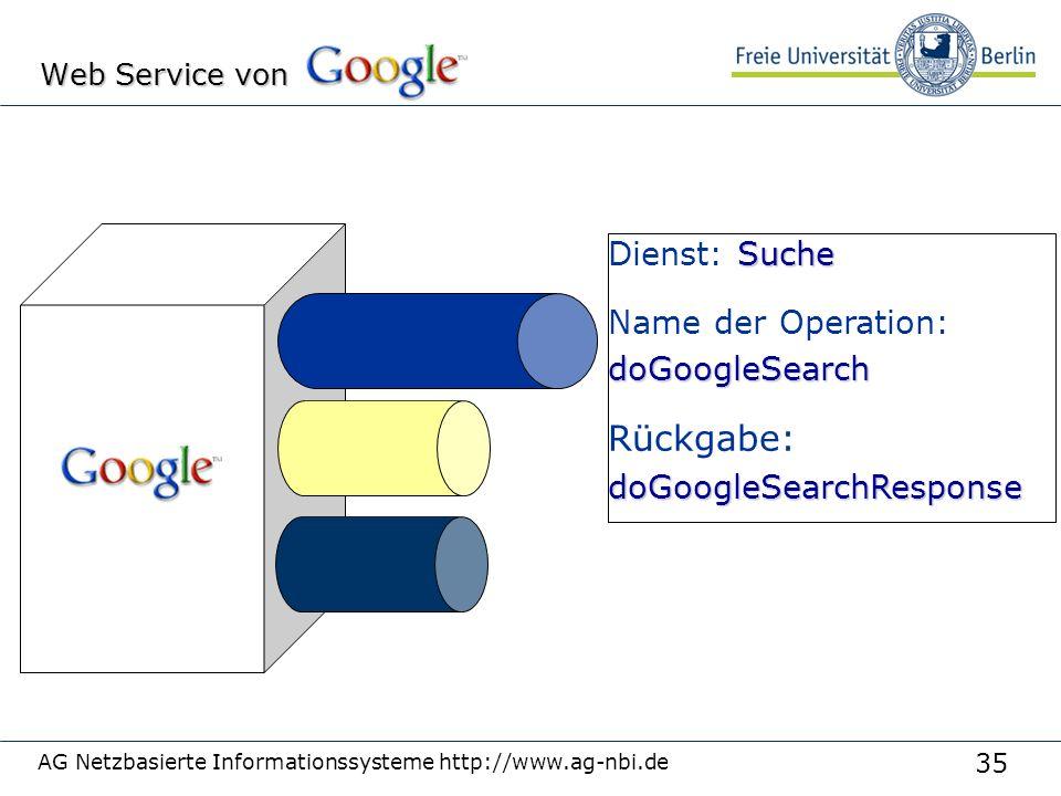 35 AG Netzbasierte Informationssysteme http://www.ag-nbi.de Web Service von Suche Dienst: Suche Name der Operation:doGoogleSearch Rückgabe:doGoogleSearchResponse