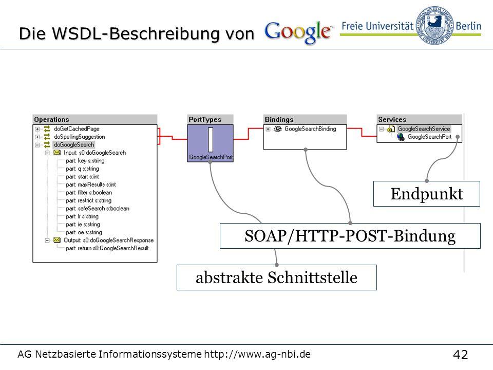 42 AG Netzbasierte Informationssysteme http://www.ag-nbi.de Die WSDL-Beschreibung von abstrakte Schnittstelle Endpunkt SOAP/HTTP-POST-Bindung