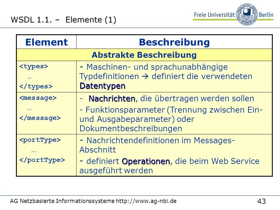 43 AG Netzbasierte Informationssysteme http://www.ag-nbi.de WSDL 1.1.