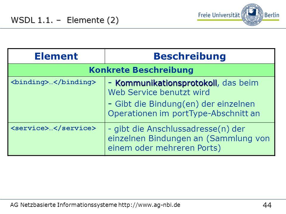 44 AG Netzbasierte Informationssysteme http://www.ag-nbi.de WSDL 1.1.