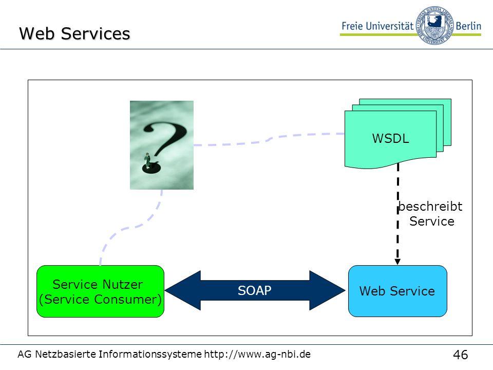 46 AG Netzbasierte Informationssysteme http://www.ag-nbi.de Web Services Web Service WSDL beschreibt Service SOAP Service Nutzer (Service Consumer)