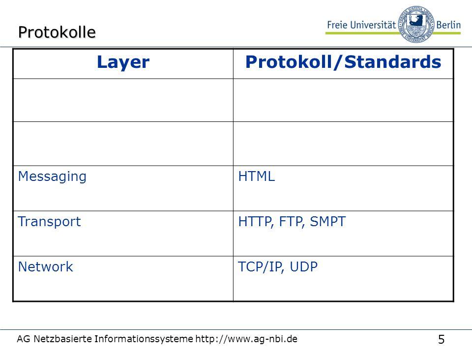 5 AG Netzbasierte Informationssysteme http://www.ag-nbi.deProtokolle LayerProtokoll/Standards MessagingHTML TransportHTTP, FTP, SMPT NetworkTCP/IP, UDP