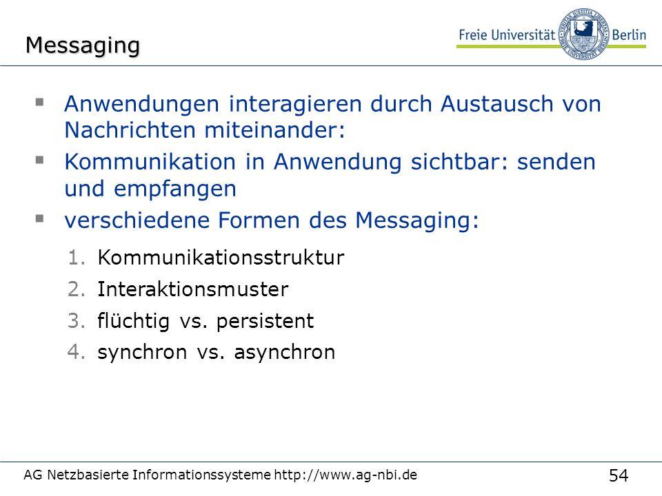 54 AG Netzbasierte Informationssysteme http://www.ag-nbi.deMessaging  Anwendungen interagieren durch Austausch von Nachrichten miteinander:  Kommunikation in Anwendung sichtbar: senden und empfangen  verschiedene Formen des Messaging: 1.Kommunikationsstruktur 2.Interaktionsmuster 3.flüchtig vs.