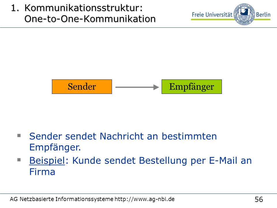 56 AG Netzbasierte Informationssysteme http://www.ag-nbi.de 1.Kommunikationsstruktur: One-to-One-Kommunikation  Sender sendet Nachricht an bestimmten Empfänger.