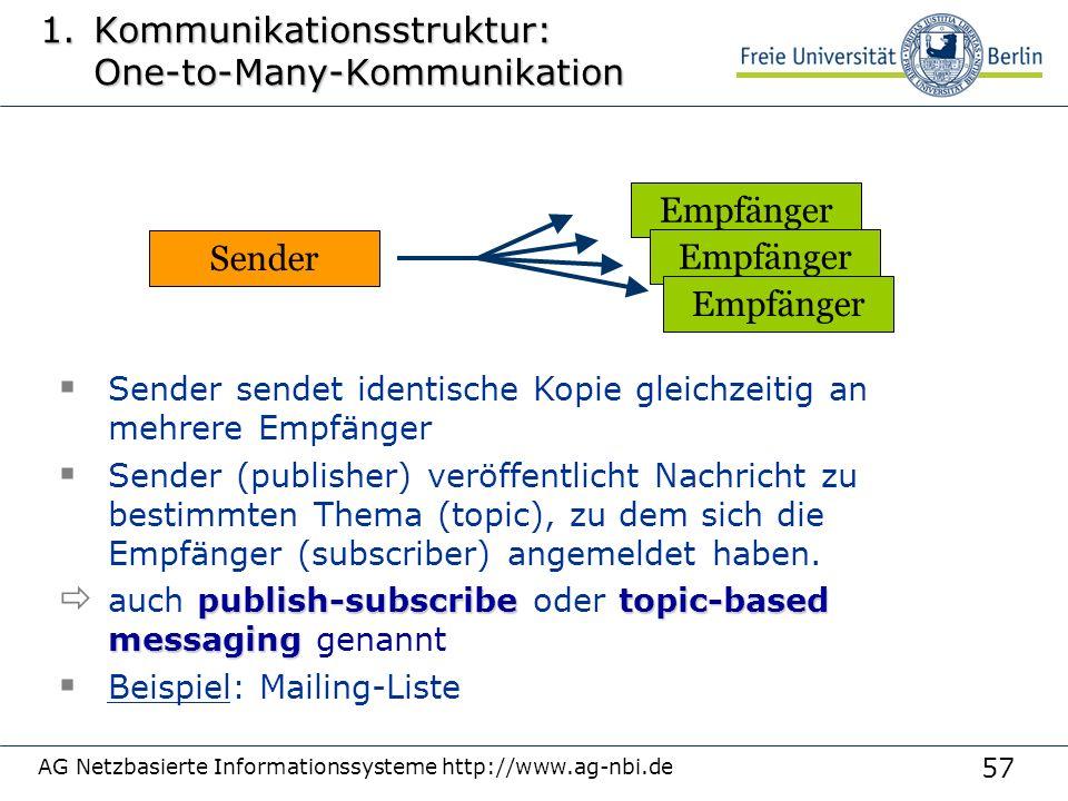 57 AG Netzbasierte Informationssysteme http://www.ag-nbi.de Empfänger 1.Kommunikationsstruktur: One-to-Many-Kommunikation  Sender sendet identische Kopie gleichzeitig an mehrere Empfänger  Sender (publisher) veröffentlicht Nachricht zu bestimmten Thema (topic), zu dem sich die Empfänger (subscriber) angemeldet haben.