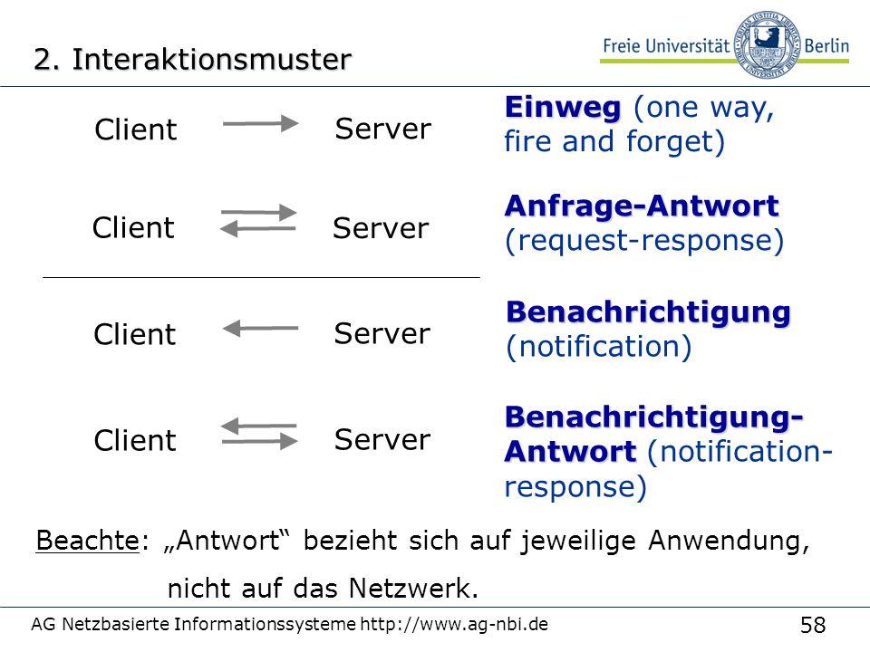 58 AG Netzbasierte Informationssysteme http://www.ag-nbi.de 2.