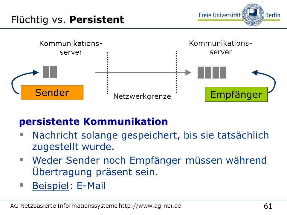 61 AG Netzbasierte Informationssysteme http://www.ag-nbi.de Flüchtig vs.