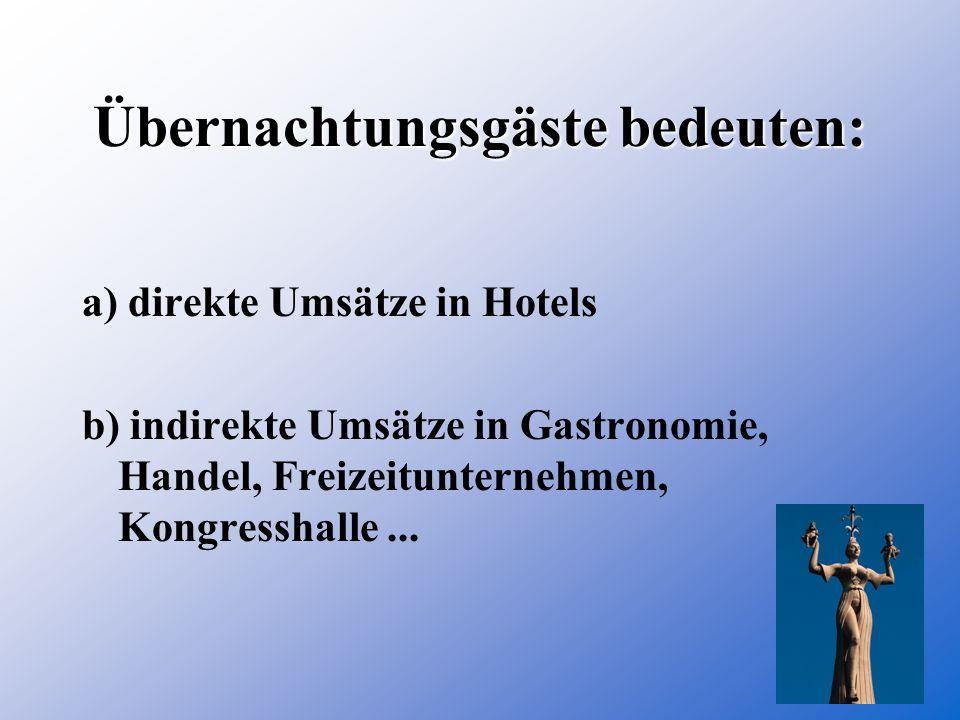 Übernachtungsgäste bedeuten: a) direkte Umsätze in Hotels b) indirekte Umsätze in Gastronomie, Handel, Freizeitunternehmen, Kongresshalle...