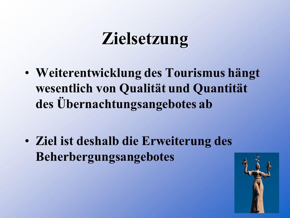 Mögliche Standorte Benediktinerplatz und Stromeyersdorf Büdingen - Park Eselswiese Klein Venedig