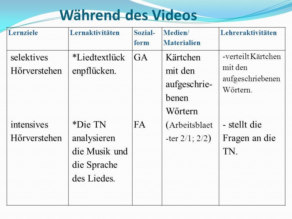 Während des Videos LernzieleLernaktivitäten Sozial- form Medien/ Materialien Lehreraktivitäten selektives Hőrverstehen intensives Hőrverstehen *Liedtextlück enpflücken.