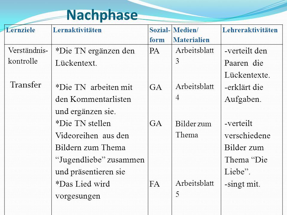Nachphase LernzieleLernaktivitäten Sozial- form Medien/ Materialien Lehreraktivitäten Verständnis- kontrolle Transfer *Die TN ergänzen den Lückentext.