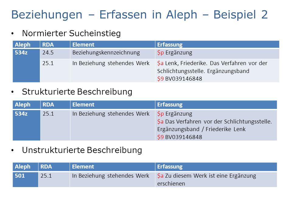 Beziehungen – Erfassen in Aleph – Beispiel 2 Normierter Sucheinstieg Strukturierte Beschreibung Unstrukturierte Beschreibung AlephRDAElementErfassung 534z24.5Beziehungskennzeichnung$p Ergänzung 25.1In Beziehung stehendes Werk$a Lenk, Friederike.