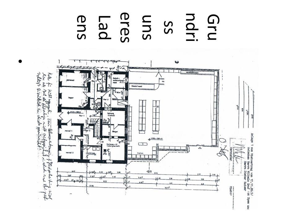 Textmasterformat bearbeiten Zweite Ebene Dritte Ebene Vierte Ebene Fünfte Ebene Hier nur einige Möglichkeiten: 1.Backshop m.