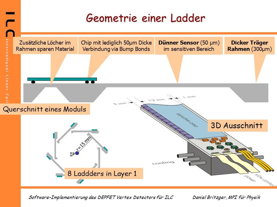Daniel Britzger, MPI für PhysikSoftware-Implementierung des DEPFET Vertex Detectors für ILC Geometrie einer Ladder Dünner Sensor (50 µm) im sensitiven Bereich Chip mit lediglich 50µm Dicke Verbindung via Bump Bonds Zusätzliche Löcher im Rahmen sparen Material Dicker Träger Rahmen (300µm) Querschnitt eines Moduls 3D Ausschnitt r=15 mm 8 Laddders in Layer 1 IP