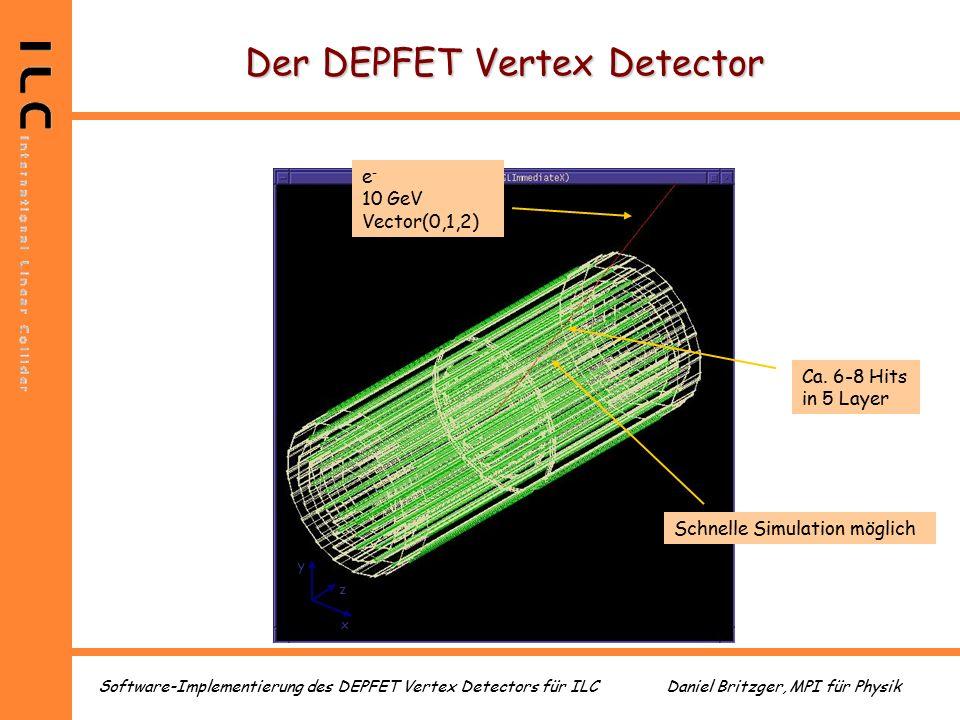 Daniel Britzger, MPI für PhysikSoftware-Implementierung des DEPFET Vertex Detectors für ILC Der DEPFET Vertex Detector Schnelle Simulation möglich Ca.