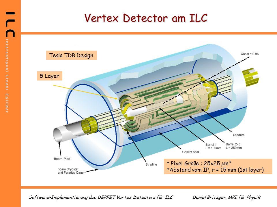 Daniel Britzger, MPI für PhysikSoftware-Implementierung des DEPFET Vertex Detectors für ILC Vertex Detector am ILC Pixel Größe : 25×25 µm² Abstand vom IP, r = 15 mm (1st layer) Tesla TDR Design 5 Layer