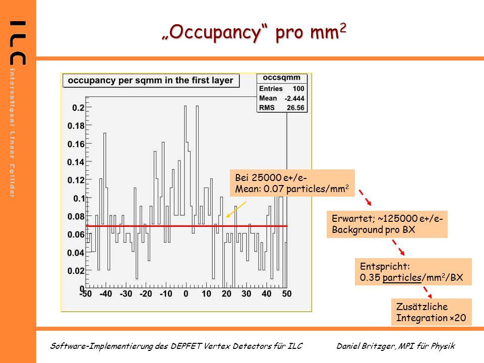 "Daniel Britzger, MPI für PhysikSoftware-Implementierung des DEPFET Vertex Detectors für ILC ""Occupancy pro mm 2 Bei 25000 e+/e- Mean: 0.07 particles/mm 2 Erwartet; ~125000 e+/e- Background pro BX Entspricht: 0.35 particles/mm 2 /BX Zusätzliche Integration ×20"