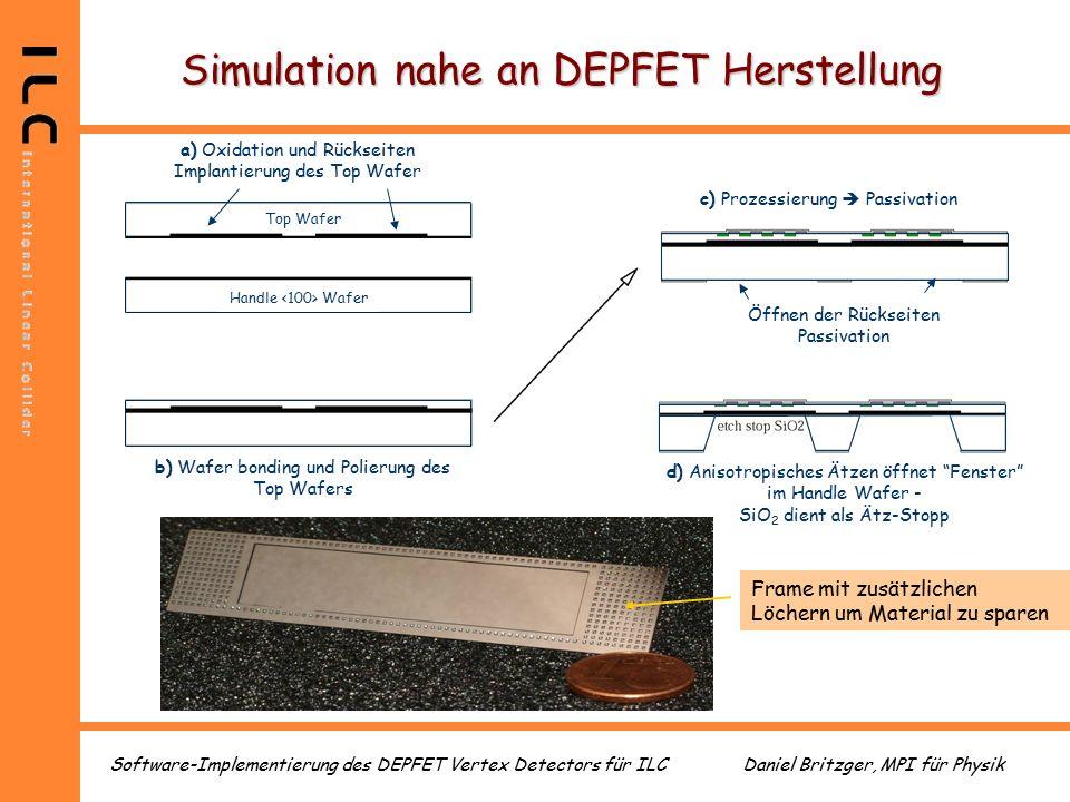 Daniel Britzger, MPI für PhysikSoftware-Implementierung des DEPFET Vertex Detectors für ILC Simulation nahe an DEPFET Herstellung Top Wafer Handle Wafer a) Oxidation und Rückseiten Implantierung des Top Wafer b) Wafer bonding und Polierung des Top Wafers c) Prozessierung  Passivation Öffnen der Rückseiten Passivation d) Anisotropisches Ätzen öffnet Fenster im Handle Wafer - SiO 2 dient als Ätz-Stopp Frame mit zusätzlichen Löchern um Material zu sparen