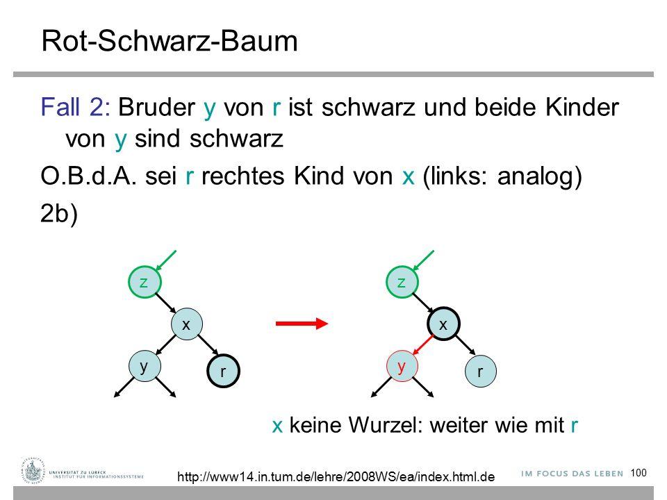100 Rot-Schwarz-Baum Fall 2: Bruder y von r ist schwarz und beide Kinder von y sind schwarz O.B.d.A.