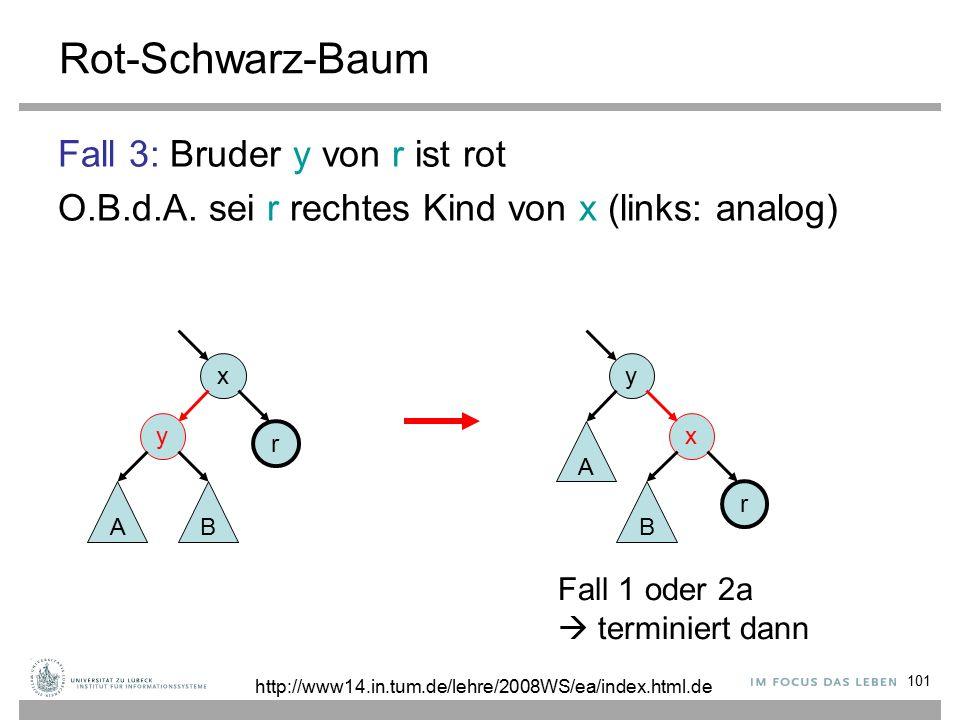 101 Rot-Schwarz-Baum Fall 3: Bruder y von r ist rot O.B.d.A.