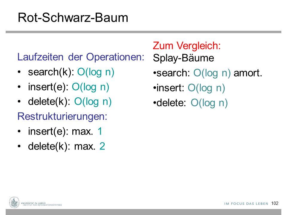 102 Rot-Schwarz-Baum Laufzeiten der Operationen: search(k): O(log n) insert(e): O(log n) delete(k): O(log n) Restrukturierungen: insert(e): max.