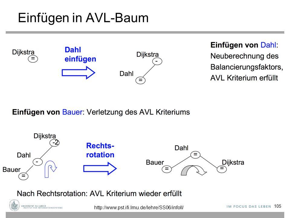 Einfügen in AVL-Baum 105 http://www.pst.ifi.lmu.de/lehre/SS06/infoII/