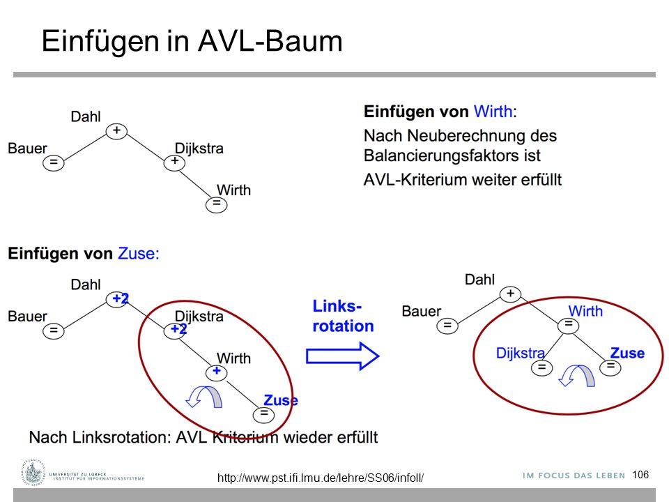 Einfügen in AVL-Baum 106 http://www.pst.ifi.lmu.de/lehre/SS06/infoII/