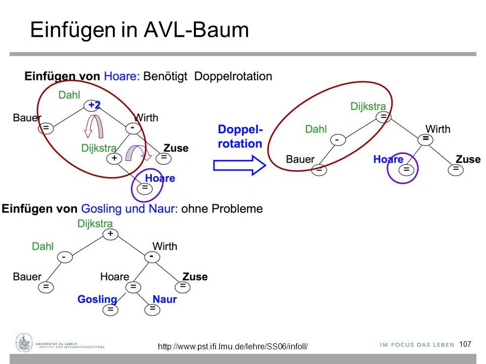 Einfügen in AVL-Baum 107 http://www.pst.ifi.lmu.de/lehre/SS06/infoII/